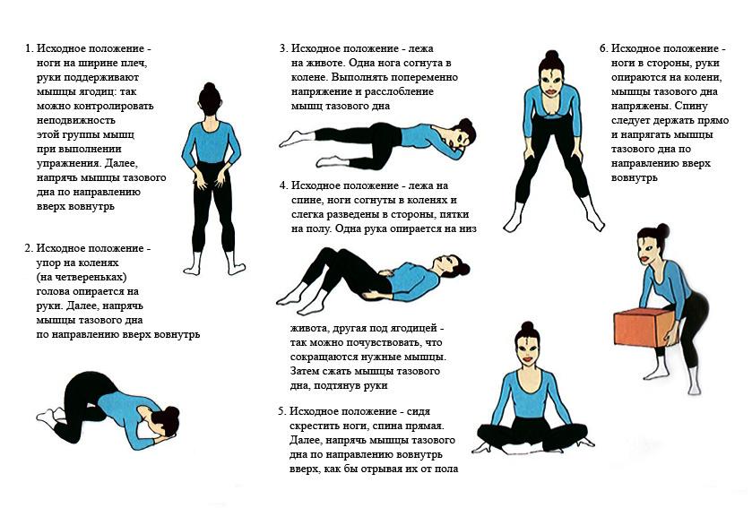 Упражнения при геморрое для женщин - Кегеля, профилактика